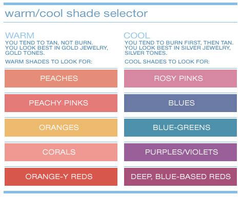 Lipstick colors for warm skin tones